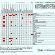 Compatibility Chart Pqn80owk0yl1
