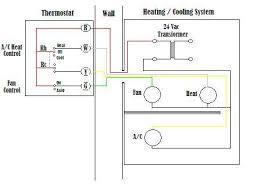 motorhome wiring diagram motorhome image wiring 1994 southwind motorhome wiring 1994 auto wiring diagram schematic on motorhome wiring diagram