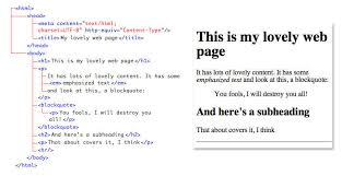 The Clueless Marketer's Guide to Building a Landing Page from Scratch