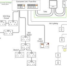 45 elegant industrial electrical circuit diagram mommynotesblogs industrial electrical wiring diagram pdf industrial electrical circuit diagram inspirational basic electrical wiring diagrams best suzuki multicab electrical