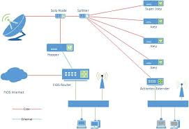 question on dish hopper moca bridge satelliteguys us actiontec ecb2500c tivo at Actiontec Network Diagram