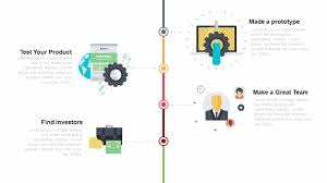 Startup Timeline Template Company Startup Plan Timeline Powerpoint Template And Keynote