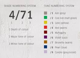 Koleston Color Chart Numbers Discover Colour Touch By Wella Wella Hair Color Chart