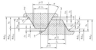 Spline Dimensions Chart Spline Engineering Design Formula Engineers Edge Www