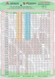 Cs Pipe Schedule Chart Pdf Downloads