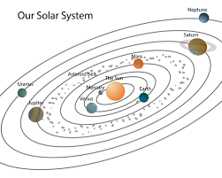 Solar System Chart Worksheet The Solar System Worksheet Edplace