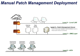 Presented On This The Post Patch