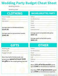 2016 05 05 1462480499 1429465 wedding party budget cheat sheet jpg