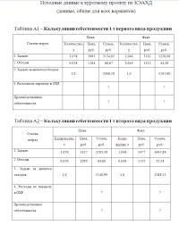 Анализ себестоимости продукции курсовая работа Анализ себестоимости продукции 1