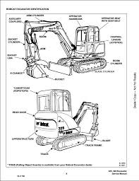 tractor wiring diagrams on tractor images free download wiring 8n Ford Tractor Wiring Diagram 6 Volt bobcat 325 mini excavator parts tractor alternator wiring ford diesel tractor wiring diagram 8n ford tractor 6 volt wiring diagram