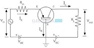 Transistor Configuration Comparison Chart Different Configurations Of Transistors Common Base