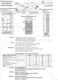 c320 fuse box wiring diagram \u2022 Fuse Box vs Breaker Box at Blue C Fuse Box