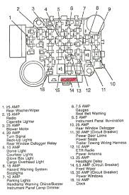 jeep liberty fuse box diagram my jeep liberty pinterest jeep 2002 Jeep Liberty Fuse Location jeep liberty fuse box diagram