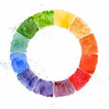 Warm Colour Chart What Are Warm Colors How To Use The Color Wheel For Design