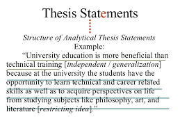 write thesis statement literary analysis essay developing a thesis the purdue university online writing lab