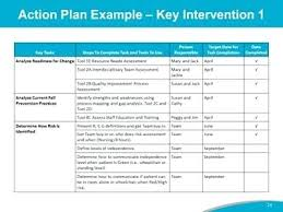 Action Plan Example Impression Child Asthma Latest With Medium Image ...