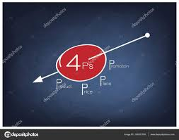 Marketing Mix Strategy Or 4ps Model On Round Chart With