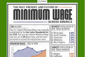 States With The Highest Minimum Wage Brandongaille Com