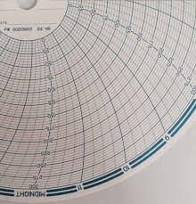 Pw 002 138 83 Partlow Circular Chart