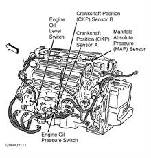 where is the crank sensor located at on a 1998 cadillac fixya where is the crankshaft position sensor located on a1999 cadillac seville