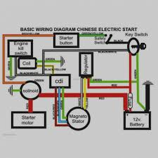 gy6 50cc scooter wiring diagram download wiring diagrams \u2022 GY6 Cdi Wiring Diagram 25 gallery wiring diagram for gy6 50cc scooter 50cc gy6 150cc and rh wiringdiagramcircuit org