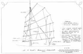 consider the junk rig four batten junk sail layout kasten marine design inc