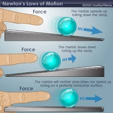 Laws Of Motion Examples Newtons First Law Law Of Inertia Howstuffworks