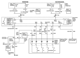need a wiring diagram for a 04 chevy duramax guage cluster