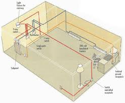 household electrical wiring circuits images adding electrical circuits ehowdiy com