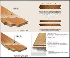 engineered wood flooring vs hardwood designs