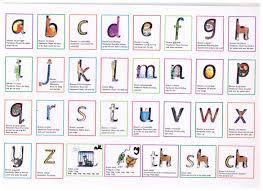 Ruth Miskin Phonics Chart Rwi Set 1 Simple Sounds Read Write Inc Phonics Read