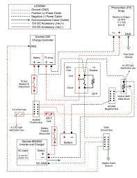 diy solar panel system wiring diagram pdf wiring diagram and Solar Panel Circuit Diagram Schematic diy solar panel system wiring diagram youtube readingrat net solar panel circuit diagram schematic pdf
