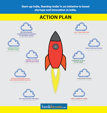 The Start-Up India Action Plan | Bankbazaar - The Definitive Word On ...