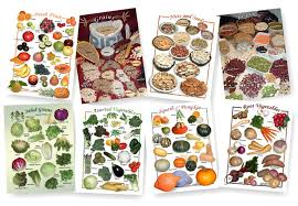 Ten Talents Food Combining Chart Natural Food Charts And Posters