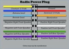 car stereo wiring color codes wire center \u2022 aftermarket radio wire colors at Aftermarket Radio Wire Colors