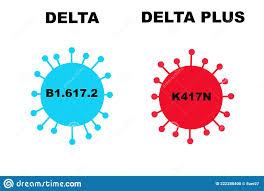 Covid Delta Und Covid Delta Plus Variante Mit Kopierraum Stock Abbildung -  Illustration von medizinisch, druck: 222288400