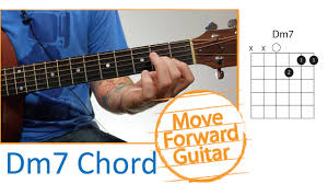 Guitar Chord Chart Dm7 Guitar Chords For Beginners Dm7
