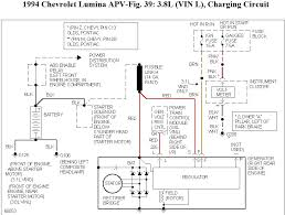 lumina wiring diagram wiring diagrams bib 1992 chevrolet lumina wiring diagrams wiring diagrams 97 lumina wiring diagram 92 lumina wiring diagram wiring