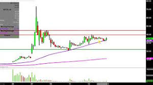 Bpth Stock Chart Bio Path Holdings Inc Bpth Stock Chart Technical