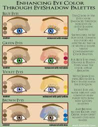 colour chart enhancing eye colour through eye shadow perfect look for our blue green