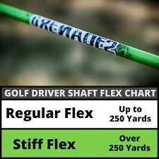 Club Head Speed Shaft Flex Chart Golf Shaft Flex Chart Bombtech Golf
