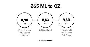 Ml To Oz Conversion Chart 265 Ml To Oz Howmanypedia Com
