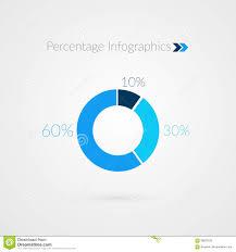 60 Pie Chart 10 30 60 Percent Pie Chart Symbol Percentage Vector