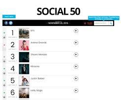 Bts Tops The Billboard Social 50 Chart Again Sbs Popasia