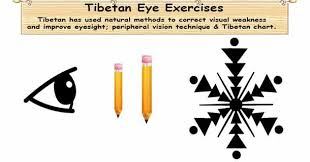 Tibetan Eye Chart Tibetan Vision Eye Exercise Improve Eye Vision