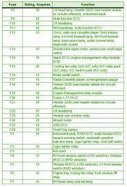 mgtf wiring diagram mgtf image wiring diagram 2004 mg tf wiring diagram wiring diagrams on mgtf wiring diagram