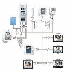 intercom system,access control systems,products dsw safety Intercom Systems Wiring Diagram wiring diagram attention all the extension units should be connected parallely aiphone intercom systems wiring diagram