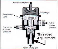 fuelpic jpg autometer fuel pressure gauge instructions at Fuel Pressure Wiring Diagram