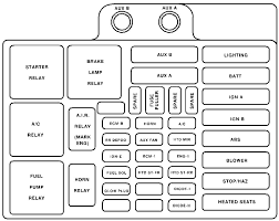 chevrolet tahoe gmt400 mk1 1992 2000 fuse box diagram chevrolet tahoe fuse box underhood fuse