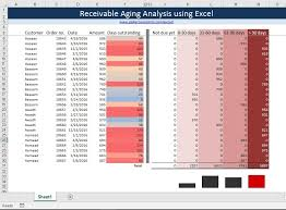 Aging Analysis Receivable Aging Analysis